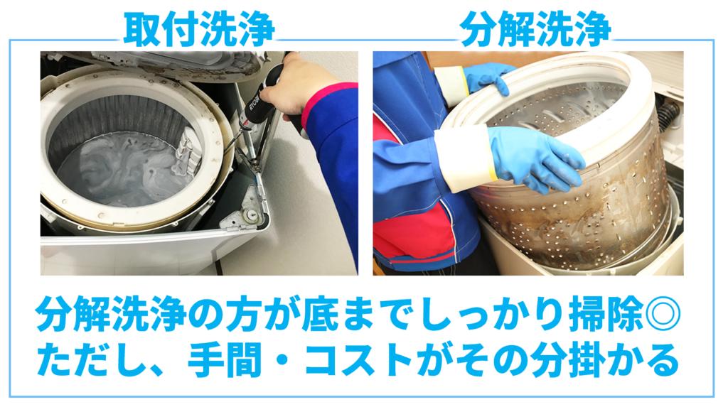 洗濯槽を取り付けたままの掃除と、分解洗浄の違いを比較