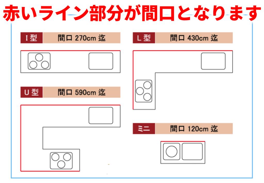 キッチンタイプ別間口の測り方