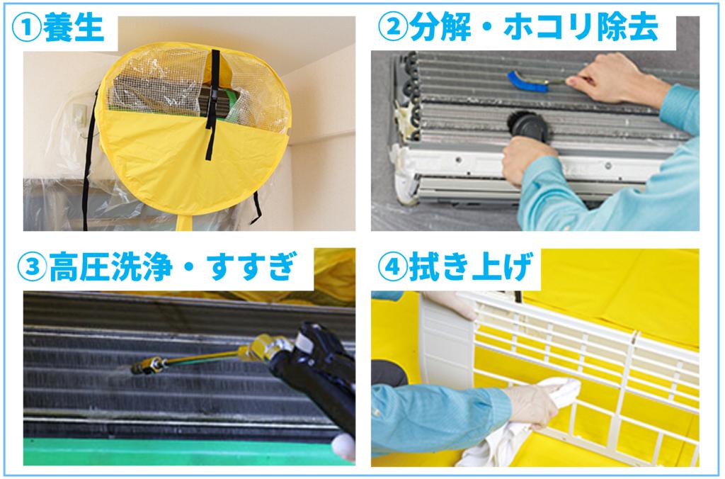 エアコン周りの養生、分解・ほこり除去、高圧洗浄・すすぎ、拭き上げ・抗菌、防カビ処理