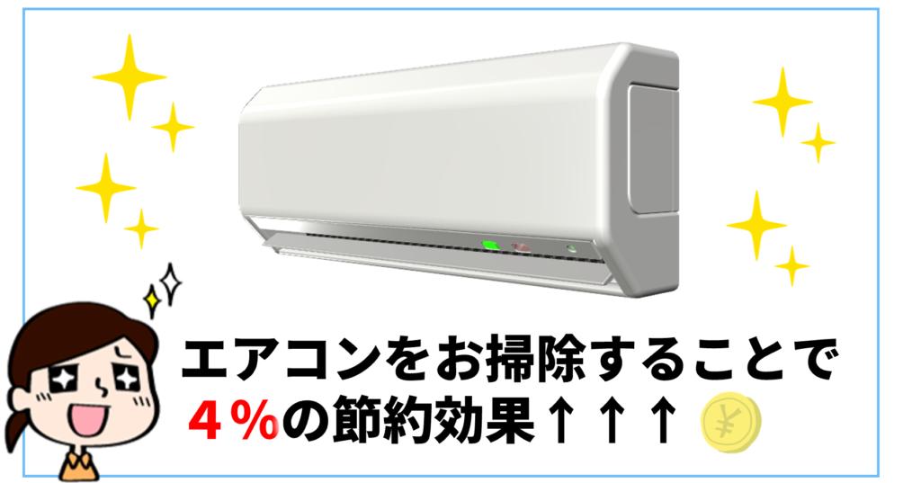 エアコンクリーニングの効果として電気代が4%も節約できます。