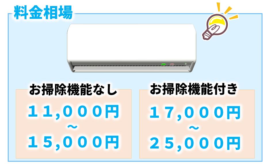 エアコンクリーニングの料金相場(税込)