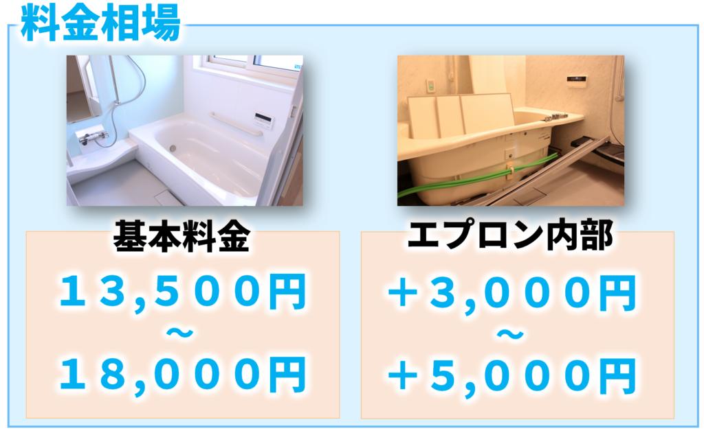 浴室・お風呂のクリーニングの料金相場とエプロン内部のオプション料金